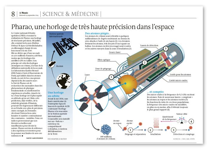 ScienceLeMonde_HO_18