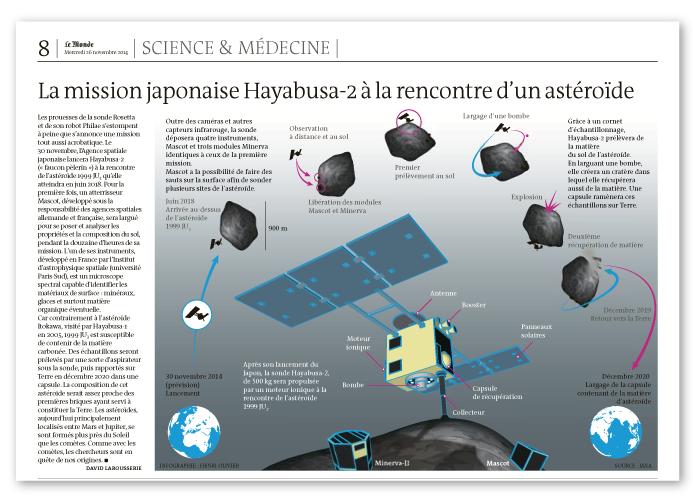 ScienceLeMonde_HO_20