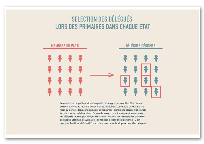 HO_ElectionUS-12