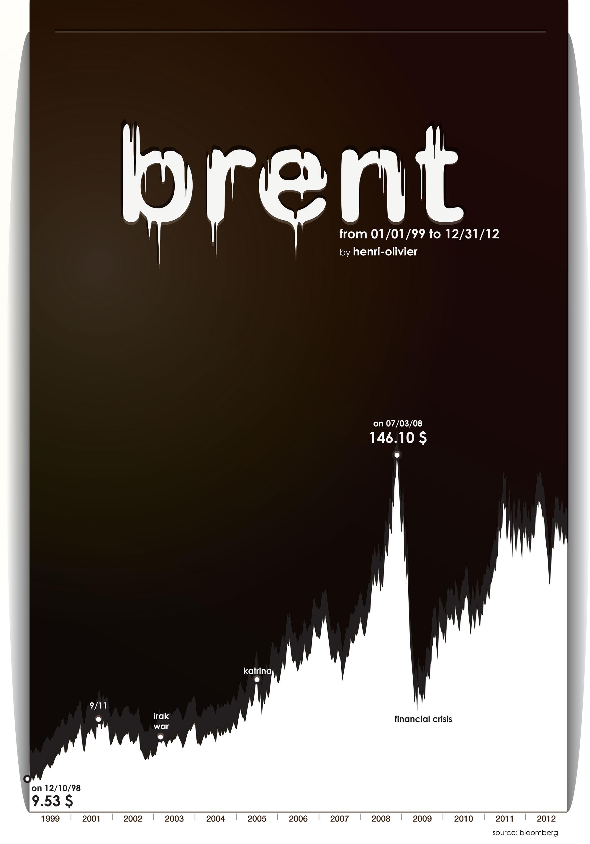 BRENT_Henri-Olivier_12