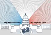 Page Géopolitique