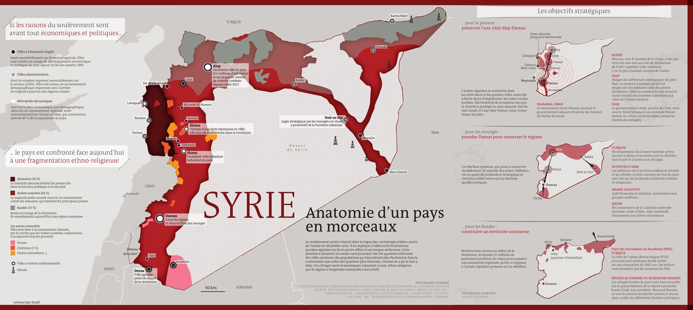SYRIE_Henri-Olivier_17