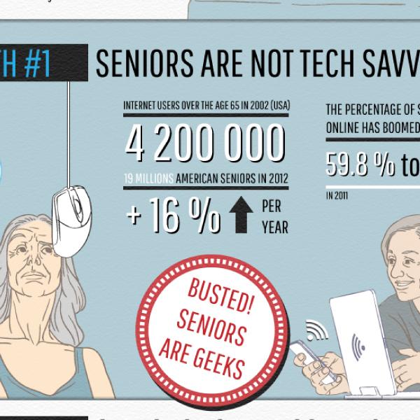 Les seniors et internet